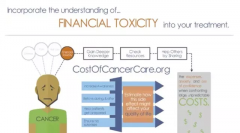 An infographic depicting the concept of financial toxicity in cancer care